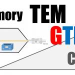 Komora TEM i GTEM cz.1. Pomiary aleternatywne w EMC