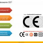Webinar EMC – Ocena zgodności – analiza, ocena ryzyka – Piotr R. Gajos