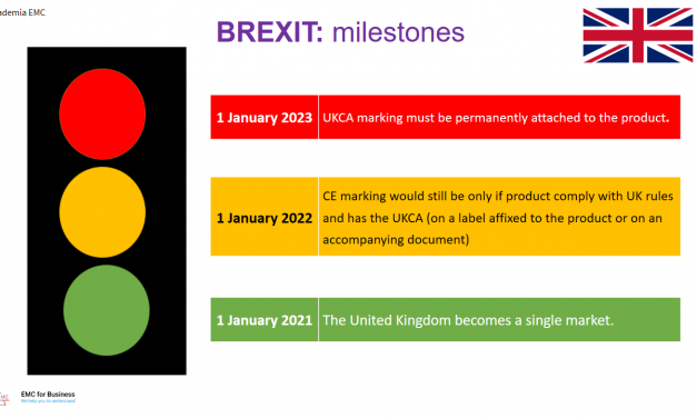 BREXIT – product safety & compliance