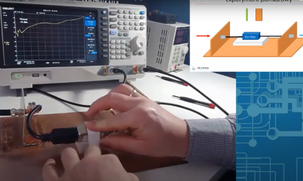 Filtry EMC 3 Eksperyment – poprawny montaż filtra EMI wpływa na charakterystykę.